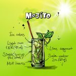 The Mojito is a great summer drink to pair with your cigar.